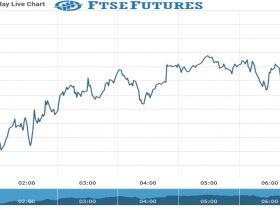 ftse Future Chart as on 21 Sept 2021